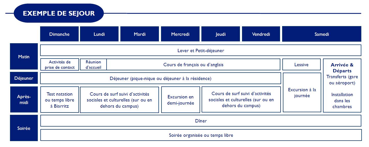 Exemple de planning du programme juniors